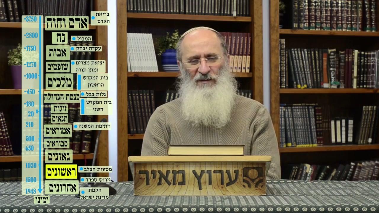 רבי יהודה אברבנאל
