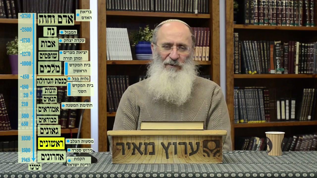 רבי יוסף אלבו