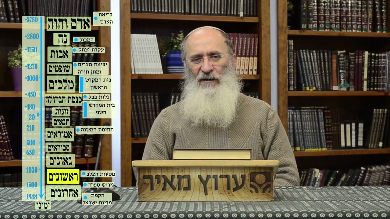 רבי יצחק אברבנאל