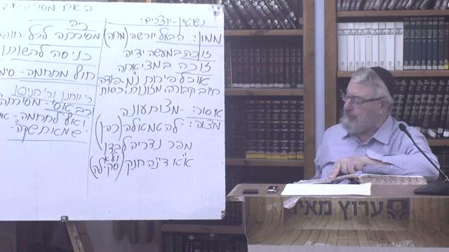 האם ארוסה בת ישראל אוכלת בתרומה ?